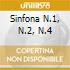SINFONA N.1, N.2, N.4