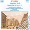 Antonin Dvorak - Sinfonia N.2 Op.4, Legends N.6 > N.10 Op.59