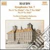Franz Joseph Haydn - Sinfonia N.6
