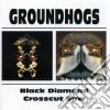 CROSSCUT SAW/BLACK DIAMON