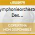 Symphonieorchester Des Bayerischen Rundfunks - Sinfonie Nr. 40 G-Moll Kv 550