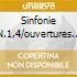 SINFONIE N.1,4/OUVERTURES (SPEC.PROJ