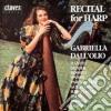 Composizioni Di Handel, Dussek, Rossini, Spohr, Parish Alvars, Godefroid, Hassel