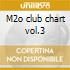 M2o club chart vol.3