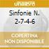 SINFONIE N. 2-7-4-6