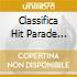 Classifica Hit Parade 1973-1974