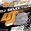 Dj Selection 185 - The History Of Hardstyle 2