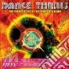 DANCE THRILLS